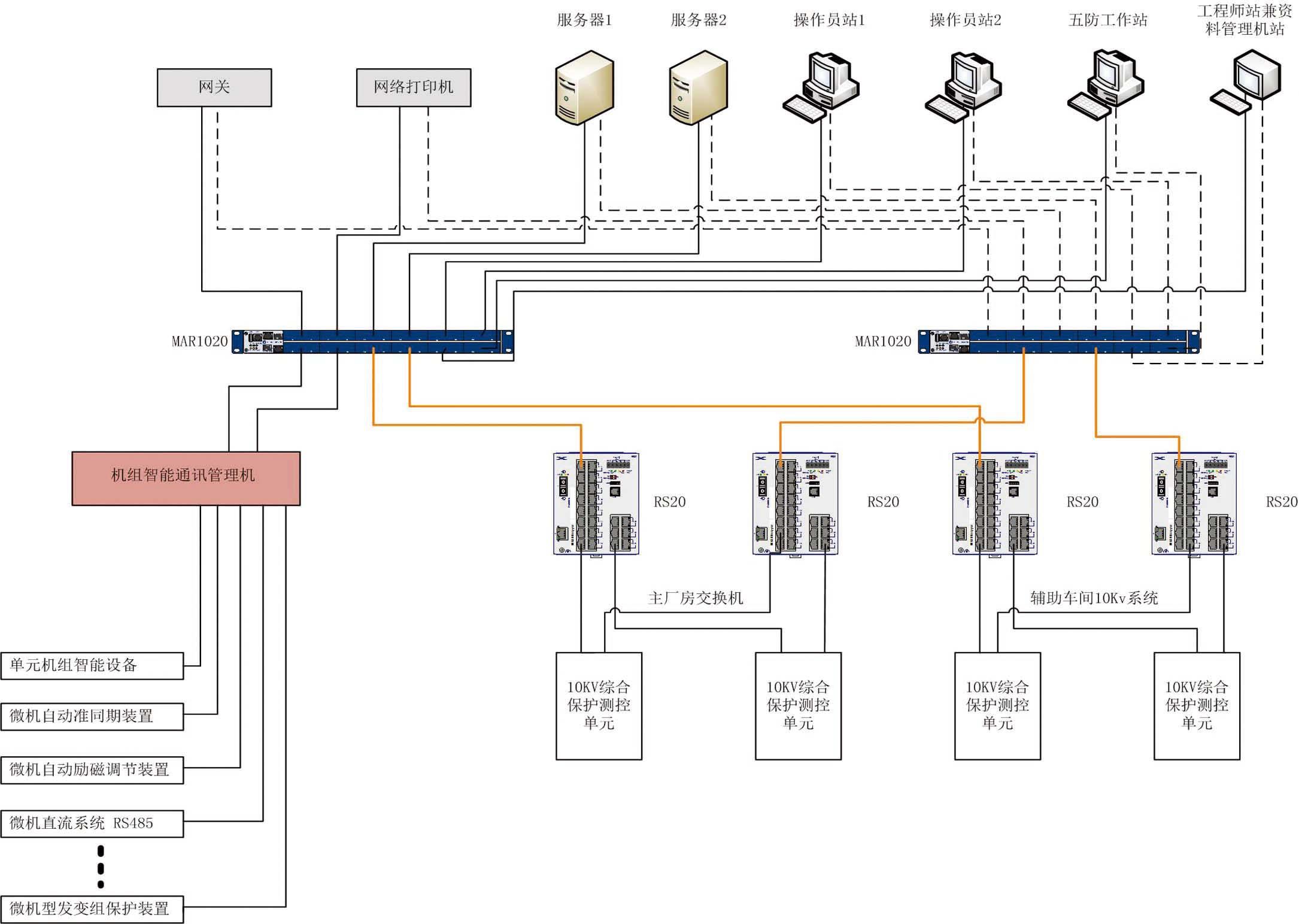 电路 电路图 电子 设计 素材 原理图 2170_1543